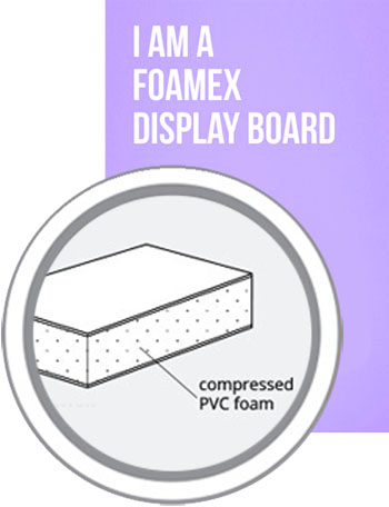 Foamex Display boards printing in Luton Printers / Luton Print shop